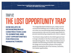 The Lost Opportunity Trap (D/B/B Trap #2)