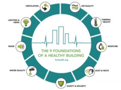 Nine Foundations of a Healthy Building